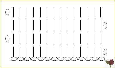 diagramme Point de demi-brides