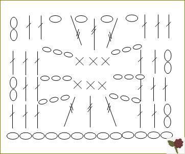 diagramme Point de toile d'araignée 3