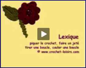 Le vocabulaire de base du crochet en vidéo